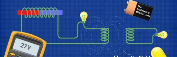 How ELECTRICITY works – working principle